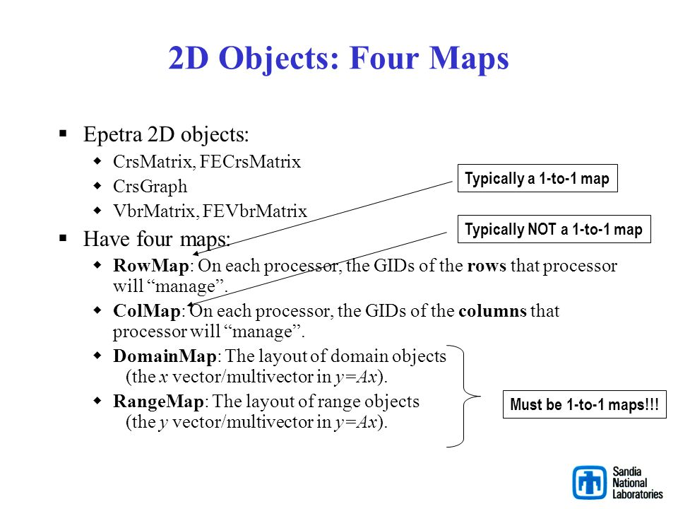 1-to-1 Maps 1-to-1 map (defn): A map is 1-to-1 if each GID appears only once in the map (and is therefore associated with only a single processor). Ce