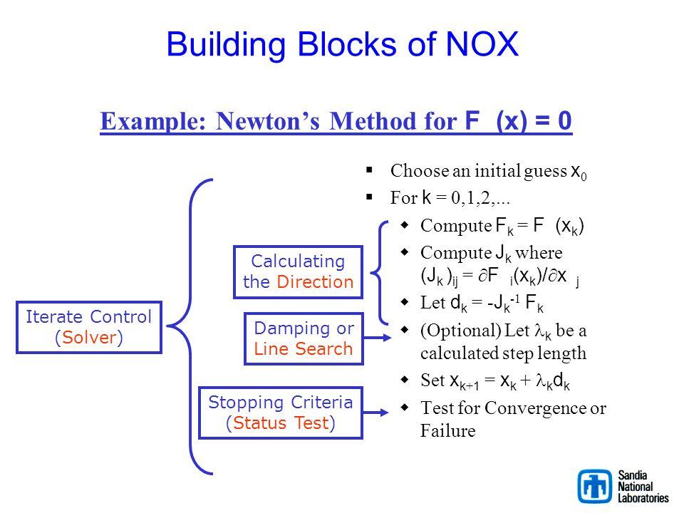 88 Broydens Method Newtons Method Tensor Method Iterative Linear Solvers: Adaptive Forcing Terms Jacobian-Free Newton-Krylov Jacobian Estimation: Colo