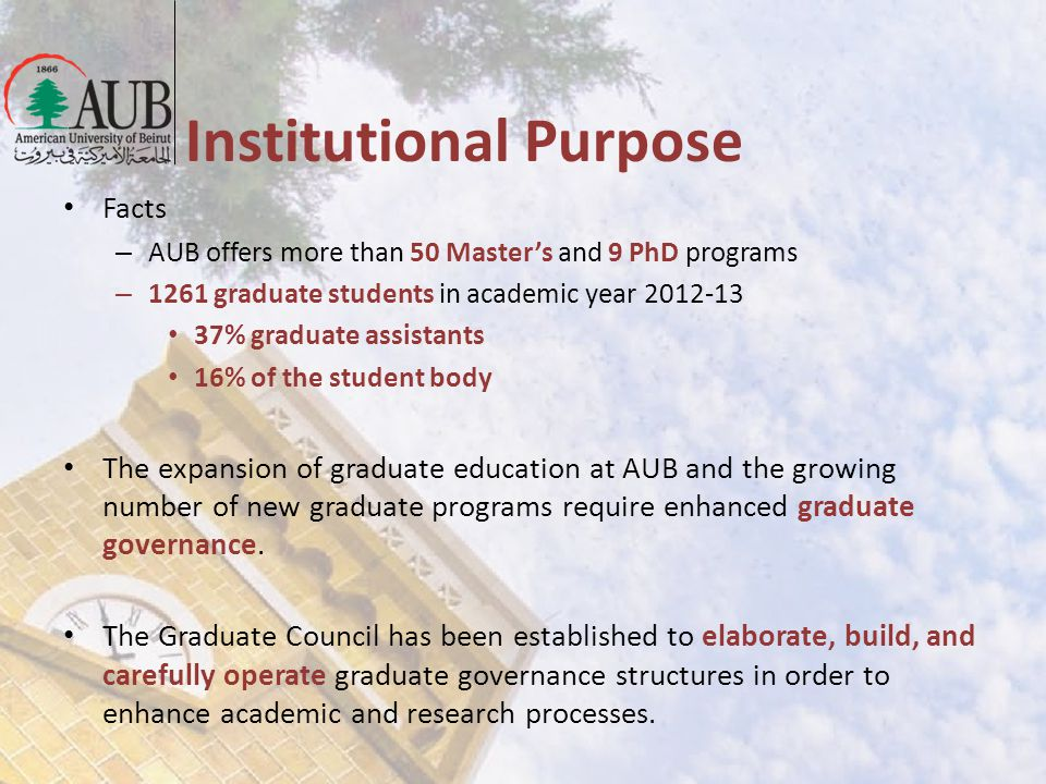 Institutional Purpose Facts – AUB offers more than 50 Masters and 9 PhD programs – 1261 graduate students in academic year 2012-13 37% graduate assist