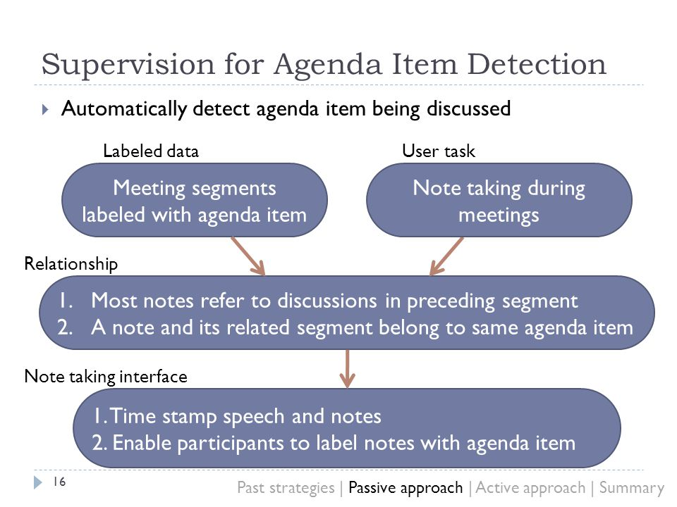 Supervision for Agenda Item Detection 16 Meeting segments labeled with agenda item 1.Most notes refer to discussions in preceding segment 2.A note and its related segment belong to same agenda item 1.