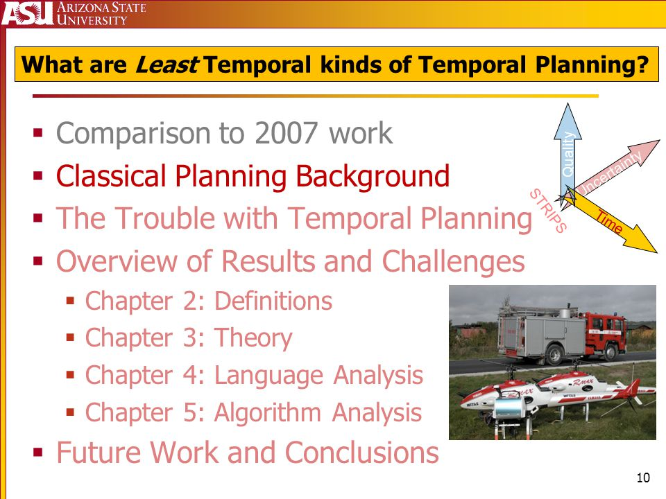 Agenda Comparison to 2007 work Classical Planning Background The Trouble with Temporal Planning Overview of Results and Challenges Chapter 2: Definitions Chapter 3: Theory Chapter 4: Language Analysis Chapter 5: Algorithm Analysis Future Work and Conclusions Uncertainty STRIPS Time Quality What are Least Temporal kinds of Temporal Planning.