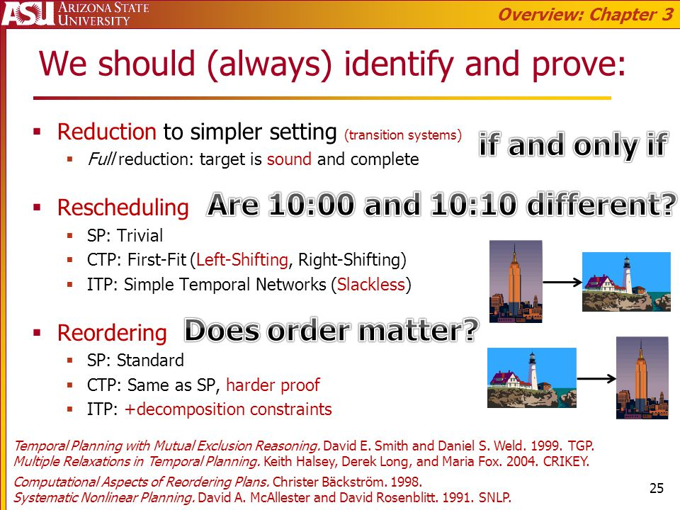We should (always) identify and prove: Reduction to simpler setting (transition systems) Full reduction: target is sound and complete Rescheduling SP: Trivial CTP: First-Fit (Left-Shifting, Right-Shifting) ITP: Simple Temporal Networks (Slackless) Reordering SP: Standard CTP: Same as SP, harder proof ITP: +decomposition constraints Overview: Chapter 3 Temporal Planning with Mutual Exclusion Reasoning.