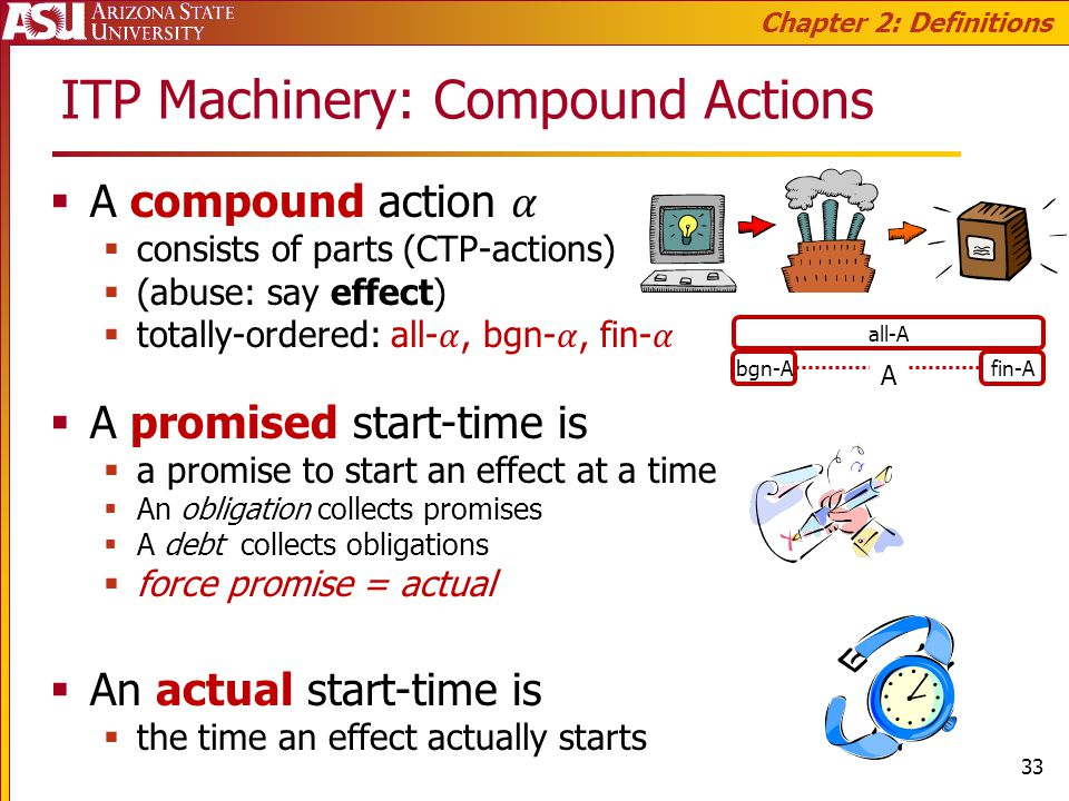 ITP Machinery: Compound Actions Chapter 2: Definitions bgn-Afin-A all-A A 33