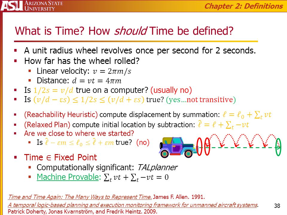 What is Time. How should Time be defined.
