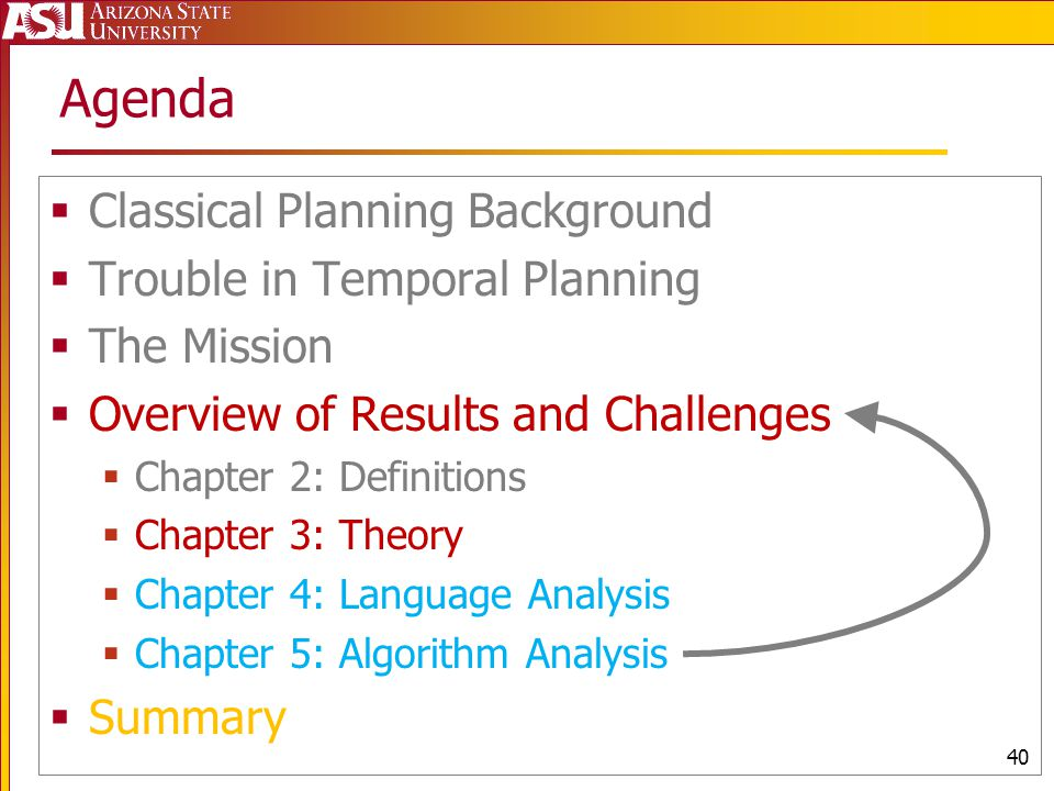 Agenda Classical Planning Background Trouble in Temporal Planning The Mission Overview of Results and Challenges Chapter 2: Definitions Chapter 3: Theory Chapter 4: Language Analysis Chapter 5: Algorithm Analysis Summary 40