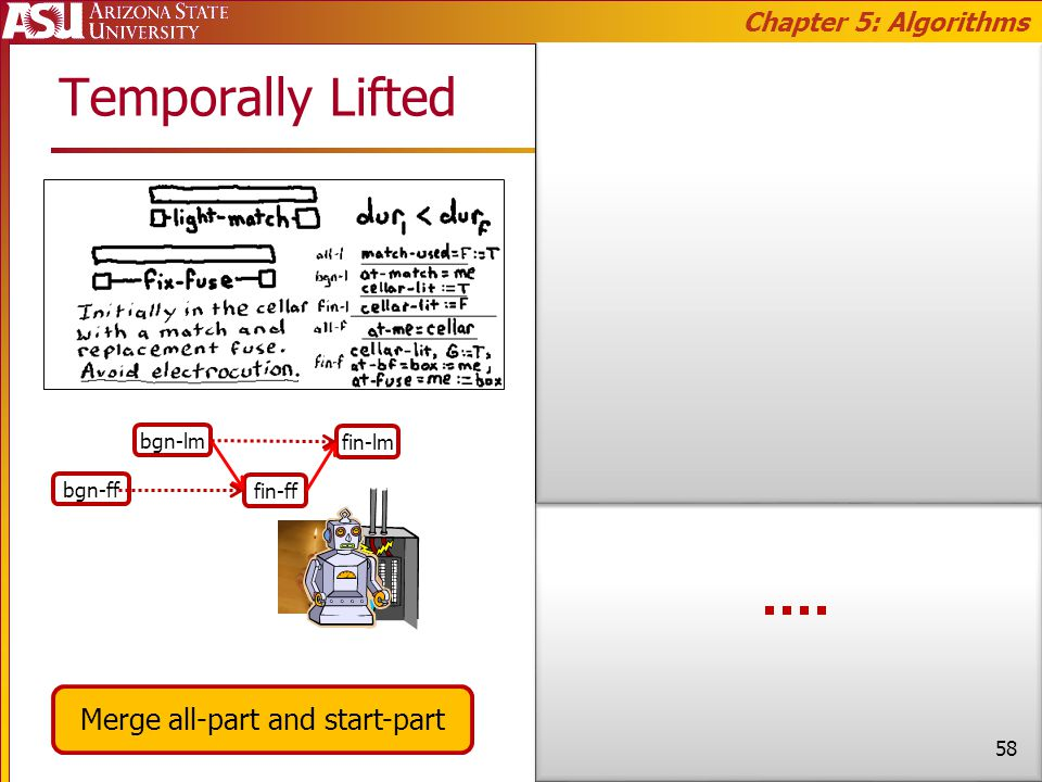 Temporally Lifted Chapter 5: Algorithms bgn-lm fin-lm bgn-ff fin-ff 58 Merge all-part and start-part