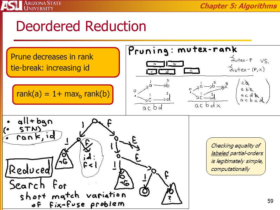 Deordered Reduction Chapter 5: Algorithms 59 Prune decreases in rank tie-break: increasing id rank(a) = 1+ max b rank(b) Checking equality of labeled partial-orders is legitimately simple, computationally