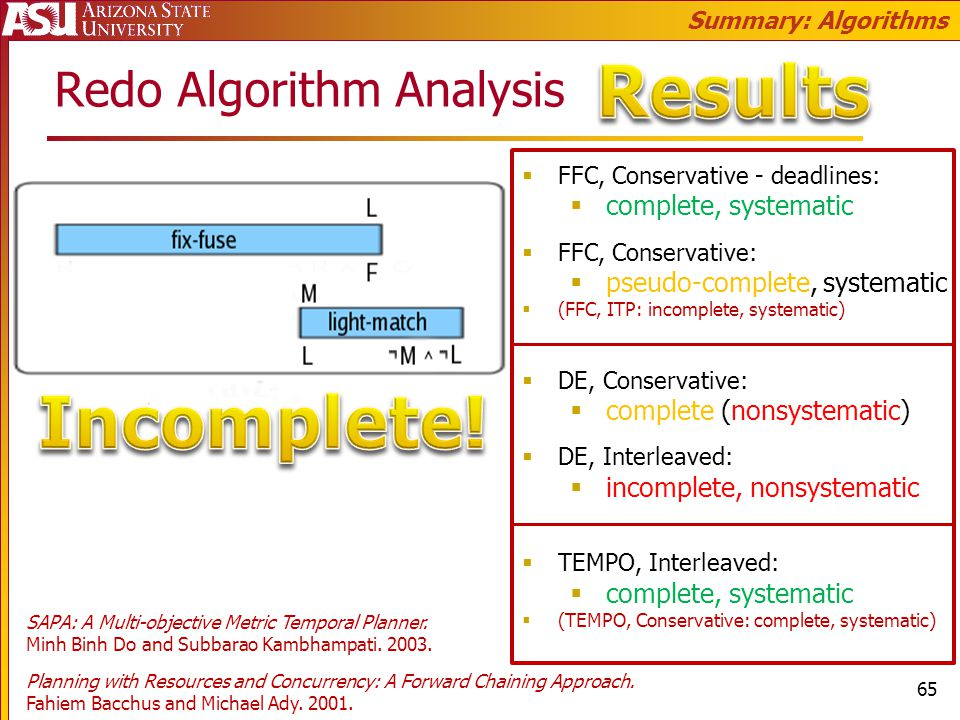 Redo Algorithm Analysis Summary: Algorithms SAPA: A Multi-objective Metric Temporal Planner. Minh Binh Do and Subbarao Kambhampati. 2003. Planning wit