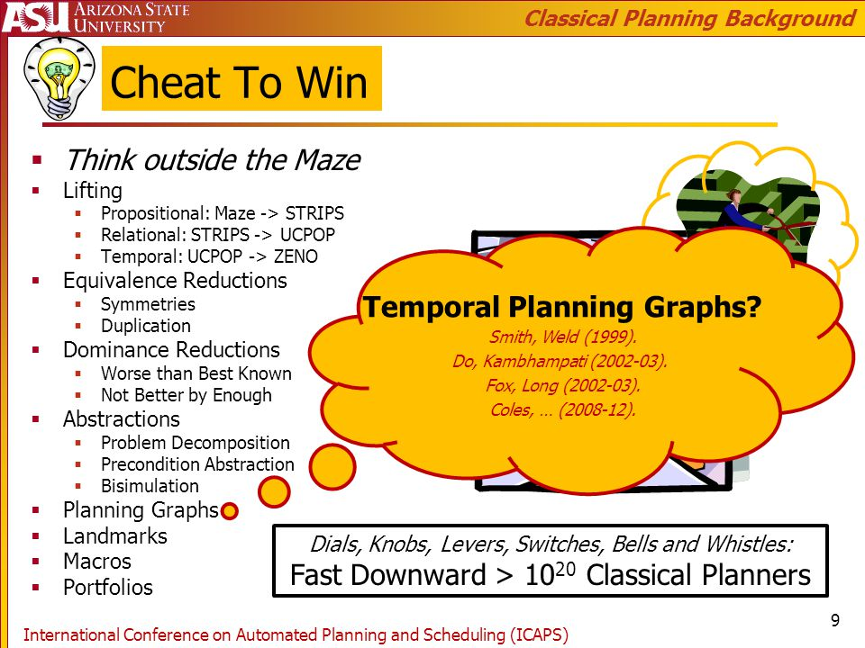 Cheat To Win Think outside the Maze Lifting Propositional: Maze -> STRIPS Relational: STRIPS -> UCPOP Temporal: UCPOP -> ZENO Equivalence Reductions Symmetries Duplication Dominance Reductions Worse than Best Known Not Better by Enough Abstractions Problem Decomposition Precondition Abstraction Bisimulation Planning Graphs Landmarks Macros Portfolios Dials, Knobs, Levers, Switches, Bells and Whistles: Fast Downward > Classical Planners International Conference on Automated Planning and Scheduling (ICAPS) Temporal Planning Graphs.