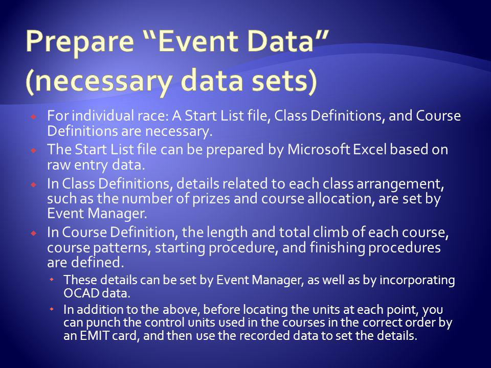 For individual race: A Start List file, Class Definitions, and Course Definitions are necessary.