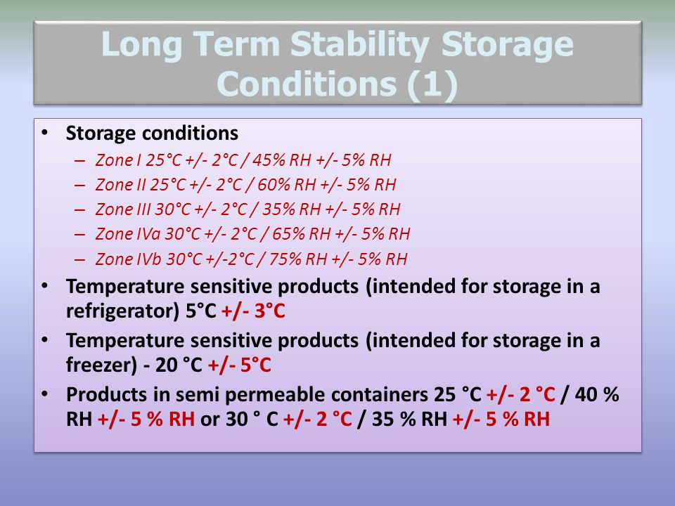 Long Term Stability Storage Conditions (1) Storage conditions – Zone I 25°C +/- 2°C / 45% RH +/- 5% RH – Zone II 25°C +/- 2°C / 60% RH +/- 5% RH – Zon