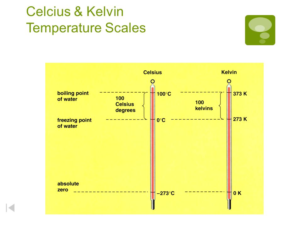 Converting Celsius to Kelvin Gas law problems involving temperature require that the temperature be in KELVINS! Kelvins = C + 273 °C = Kelvins - 273