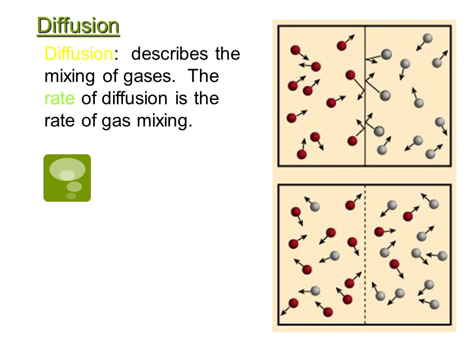 GAS DIFFUSION AND EFFUSION diffusion is the gradual mixing of molecules of different gases. diffusion is the gradual mixing of molecules of different