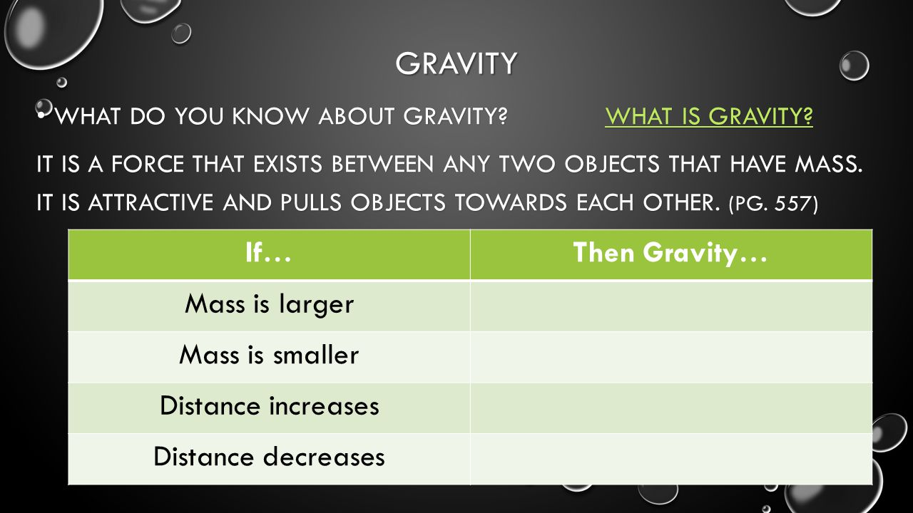 GRAVITY WHAT DO YOU KNOW ABOUT GRAVITY.WHAT IS GRAVITY.
