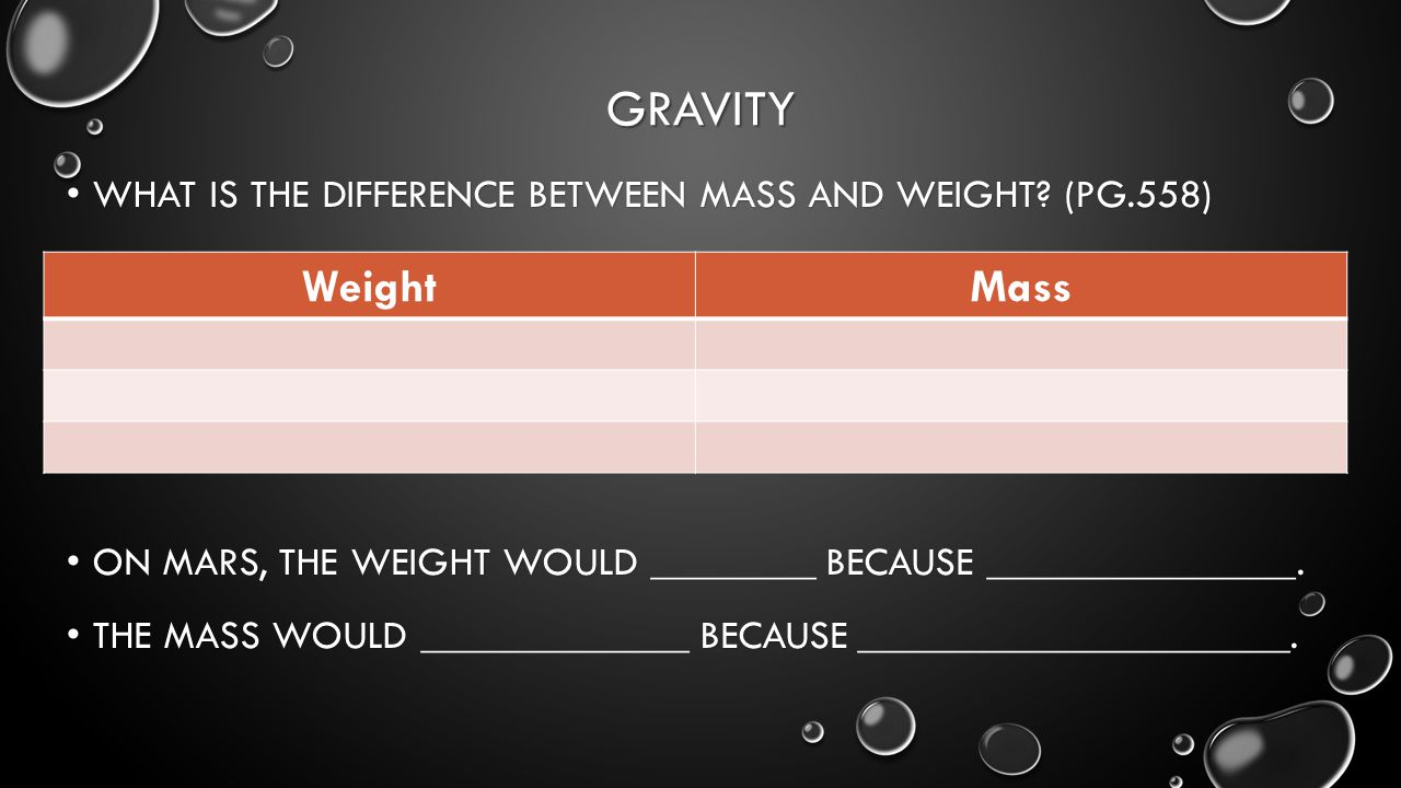 GRAVITY WHAT IS THE DIFFERENCE BETWEEN MASS AND WEIGHT.