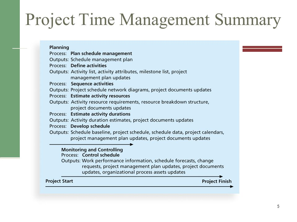 Project Time Management Summary 5