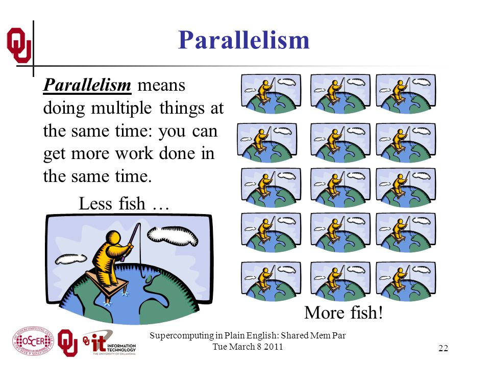 Supercomputing in Plain English: Shared Mem Par Tue March 8 2011 22 Parallelism Less fish … More fish.