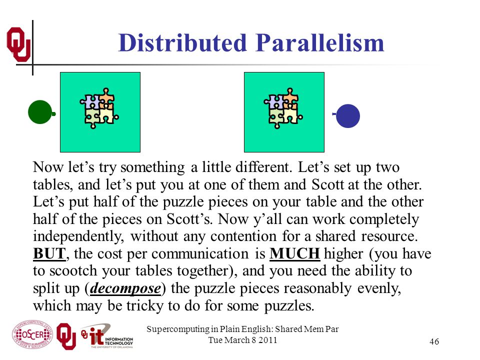 Supercomputing in Plain English: Shared Mem Par Tue March 8 2011 46 Distributed Parallelism Now lets try something a little different.