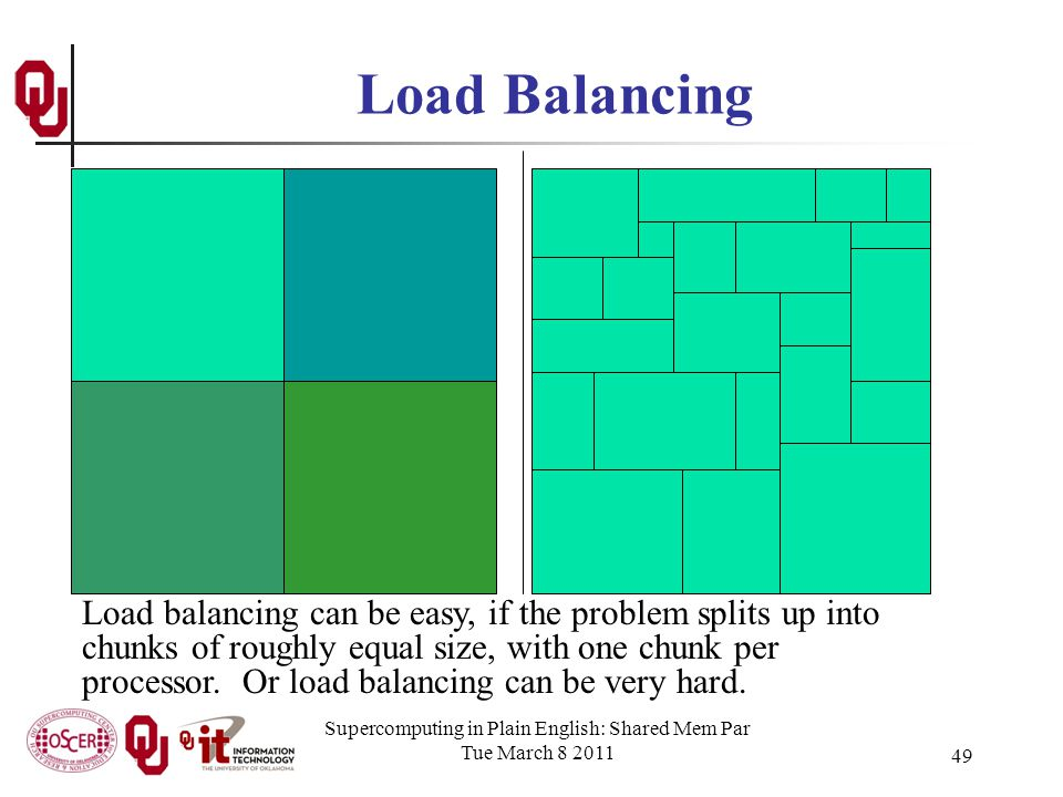 Supercomputing in Plain English: Shared Mem Par Tue March 8 2011 49 Load Balancing Load balancing can be easy, if the problem splits up into chunks of roughly equal size, with one chunk per processor.