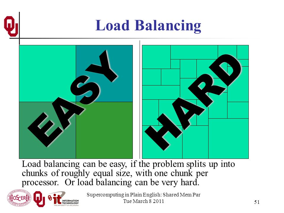 Supercomputing in Plain English: Shared Mem Par Tue March 8 2011 51 Load Balancing Load balancing can be easy, if the problem splits up into chunks of roughly equal size, with one chunk per processor.