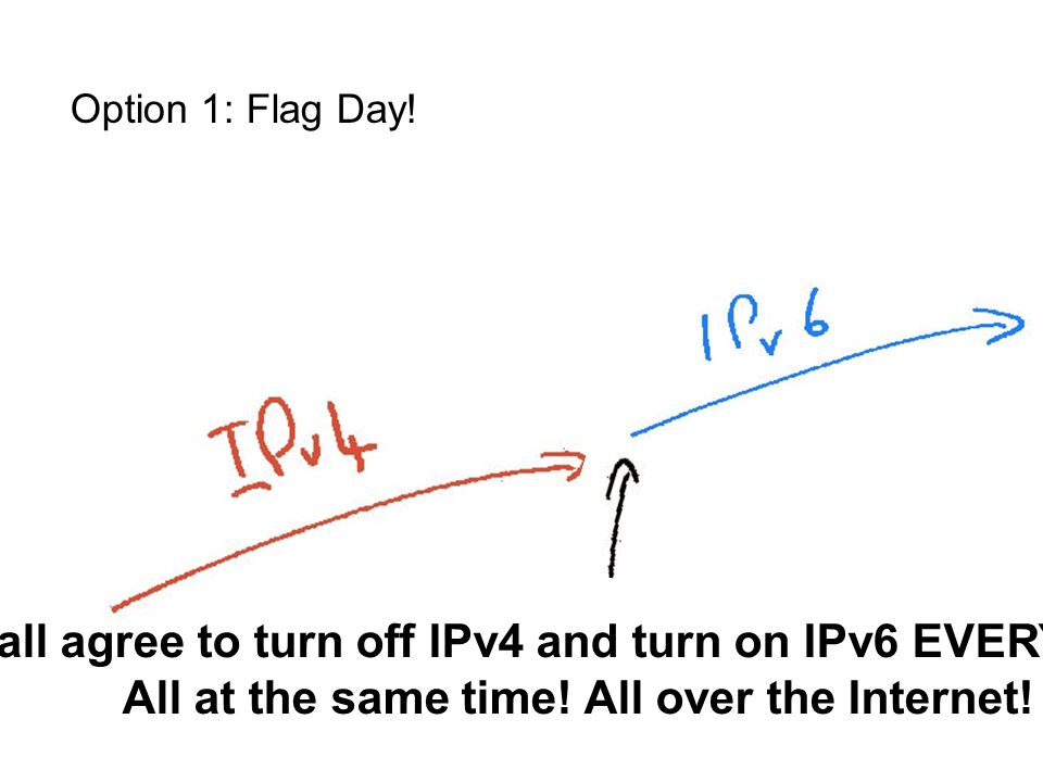 Option 1: Flag Day. We all agree to turn off IPv4 and turn on IPv6 EVERYWHERE All at the same time.