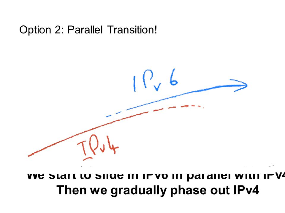 Option 2: Parallel Transition.