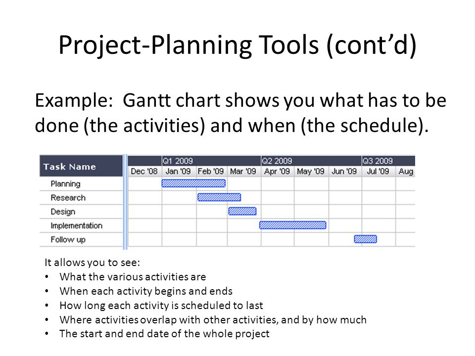 Project-Planning Tools (contd) Help make educated guesses using information gathered Help organize and combine resources Help report status of projects progress through visual charts and software