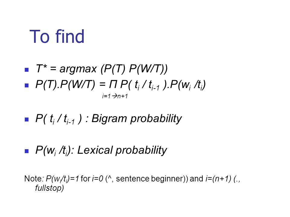 To find T* = argmax (P(T) P(W/T)) P(T).P(W/T) = Π P( t i / t i-1 ).P(w i /t i ) i=1 n+1 P( t i / t i-1 ) : Bigram probability P(w i /t i ): Lexical probability Note: P(w i /t i )=1 for i=0 (^, sentence beginner)) and i=(n+1) (., fullstop)