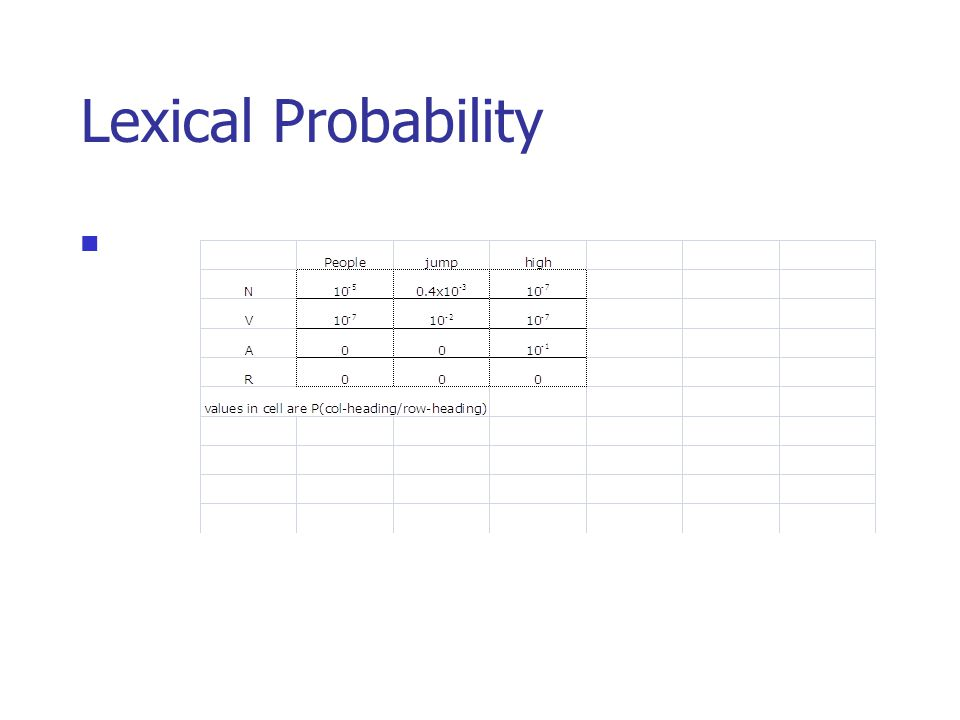 Lexical Probability