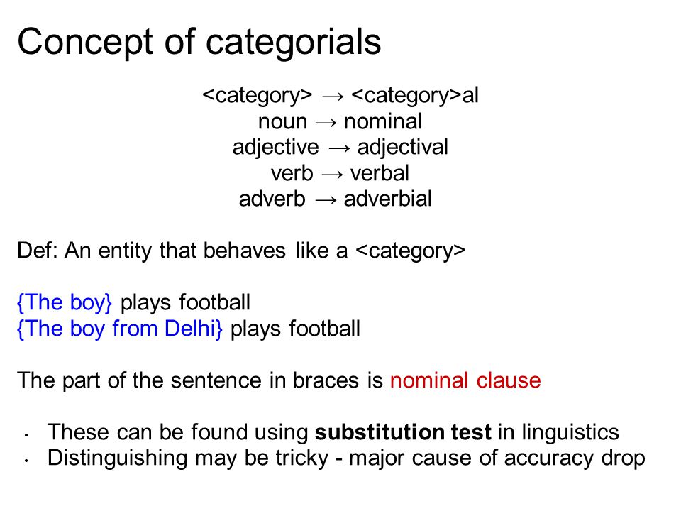 Concept of categorials al noun nominal adjective adjectival verb verbal adverb adverbial Def: An entity that behaves like a {The boy} plays football {The boy from Delhi} plays football The part of the sentence in braces is nominal clause These can be found using substitution test in linguistics Distinguishing may be tricky - major cause of accuracy drop