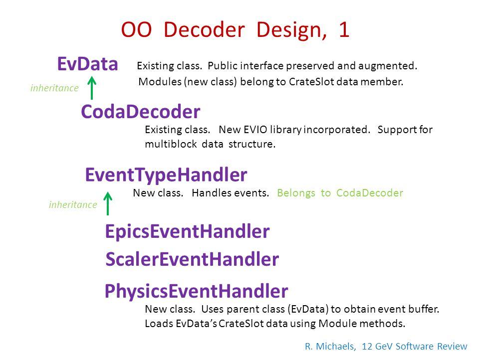 OO Decoder Design, 1 R.