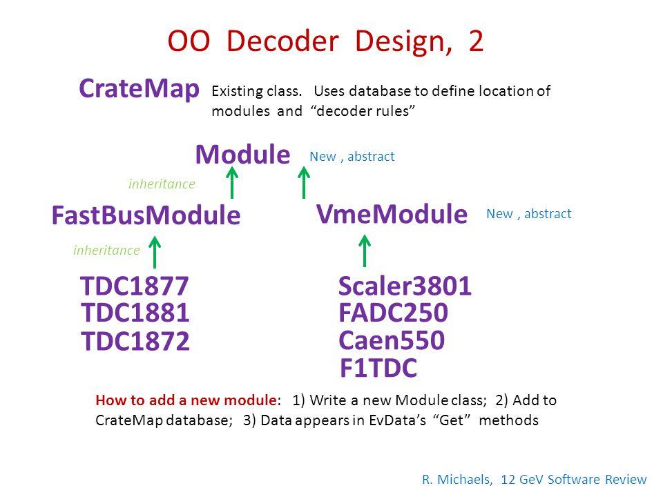 OO Decoder Design, 2 R.
