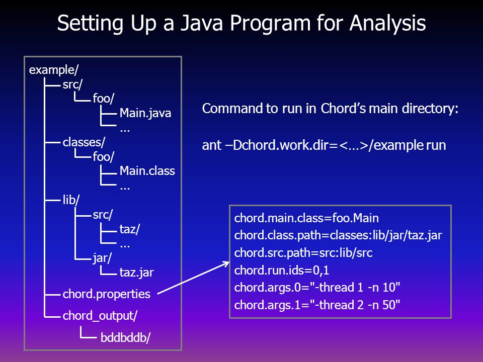Setting Up a Java Program for Analysis Command to run in Chords main directory: ant –Dchord.work.dir= /example run example/ src/ foo/ Main.java...