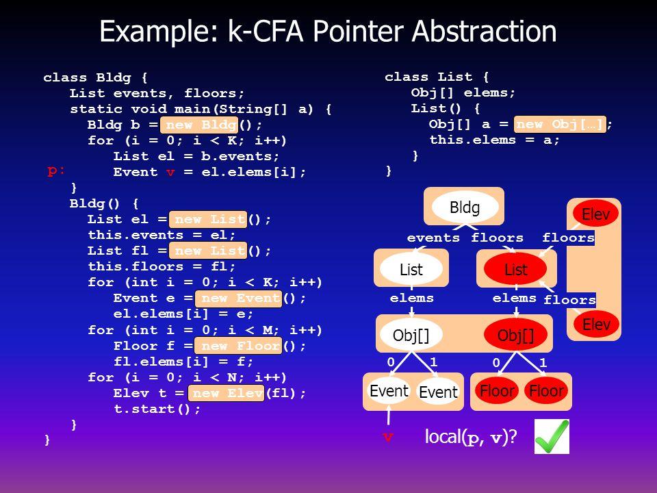 Example: k-CFA Pointer Abstraction p: class List { Obj[] elems; List() { Obj[] a = new Obj[…]; this.elems = a; } } class Bldg { List events, floors; static void main(String[] a) { Bldg b = new Bldg(); for (i = 0; i < K; i++) List el = b.events; Event v = el.elems[i]; } Bldg() { List el = new List(); this.events = el; List fl = new List(); this.floors = fl; for (int i = 0; i < K; i++) Event e = new Event(); el.elems[i] = e; for (int i = 0; i < M; i++) Floor f = new Floor(); fl.elems[i] = f; for (i = 0; i < N; i++) Elev t = new Elev(fl); t.start(); } } local( p, v ).