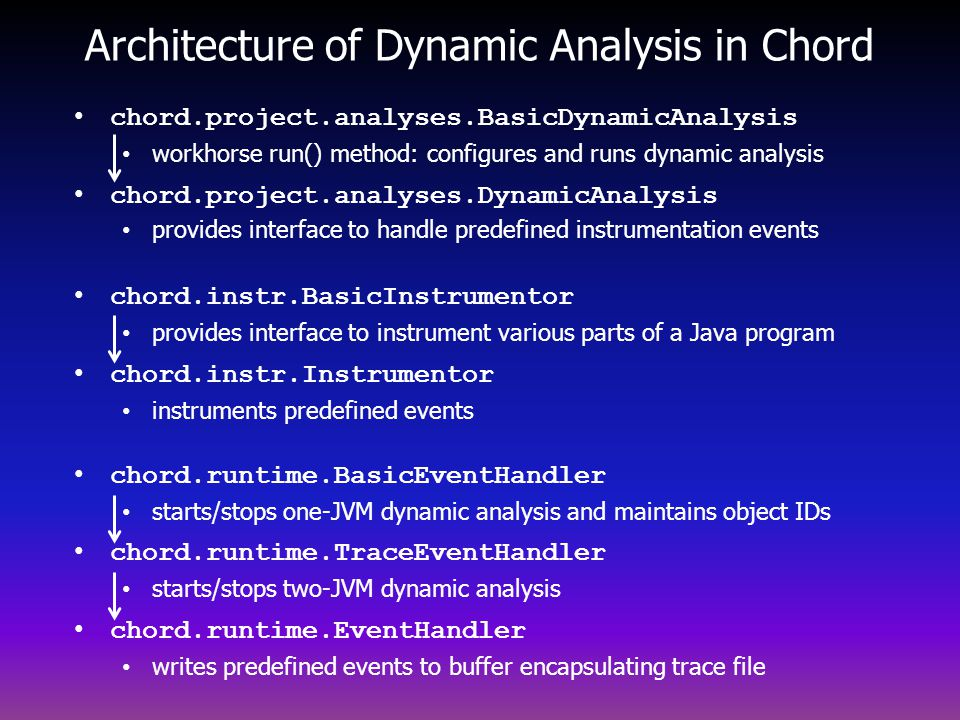 Architecture of Dynamic Analysis in Chord chord.project.analyses.BasicDynamicAnalysis workhorse run() method: configures and runs dynamic analysis chord.project.analyses.DynamicAnalysis provides interface to handle predefined instrumentation events chord.instr.BasicInstrumentor provides interface to instrument various parts of a Java program chord.instr.Instrumentor instruments predefined events chord.runtime.BasicEventHandler starts/stops one-JVM dynamic analysis and maintains object IDs chord.runtime.TraceEventHandler starts/stops two-JVM dynamic analysis chord.runtime.EventHandler writes predefined events to buffer encapsulating trace file