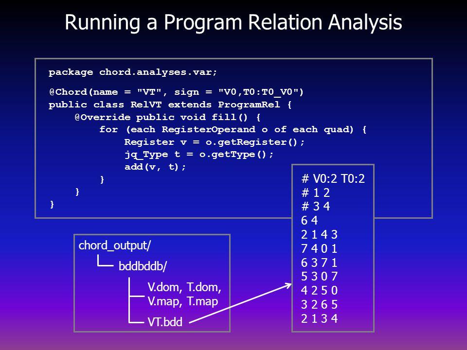 Running a Program Relation Analysis chord_output/ bddbddb/ V.dom, T.dom, V.map, T.map VT.bdd # V0:2 T0:2 # 1 2 # 3 4 6 4 2 1 4 3 7 4 0 1 6 3 7 1 5 3 0 7 4 2 5 0 3 2 6 5 2 1 3 4