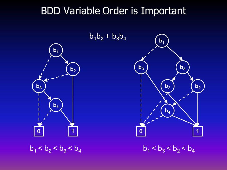 BDD Variable Order is Important b1b1 b3b3 b4b4 01 b2b2 b 1 b 2 + b 3 b 4 b 1 < b 2 < b 3 < b 4 b 1 < b 3 < b 2 < b 4 b1b1 b3b3 b4b4 01 b2b2 b3b3 b2b2