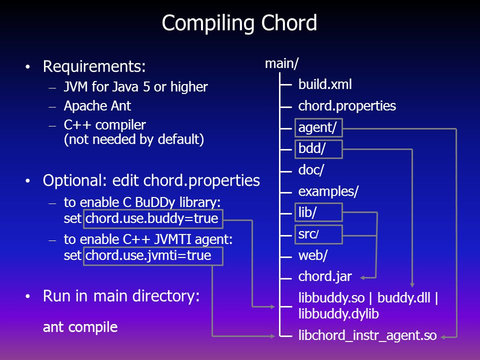 Compiling Chord Requirements: – JVM for Java 5 or higher – Apache Ant – C++ compiler (not needed by default) Optional: edit chord.properties – to enable C BuDDy library: set chord.use.buddy=true – to enable C++ JVMTI agent: set chord.use.jvmti=true Run in main directory: ant compile main/ build.xml chord.properties agent/ bdd/ doc/ examples/ lib/ src / web/ chord.jar libbuddy.so   buddy.dll   libbuddy.dylib libchord_instr_agent.so