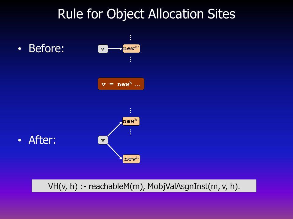 v = new h … Rule for Object Allocation Sites Before: After: v new h … … v … … VH(v, h) :- reachableM(m), MobjValAsgnInst(m, v, h).