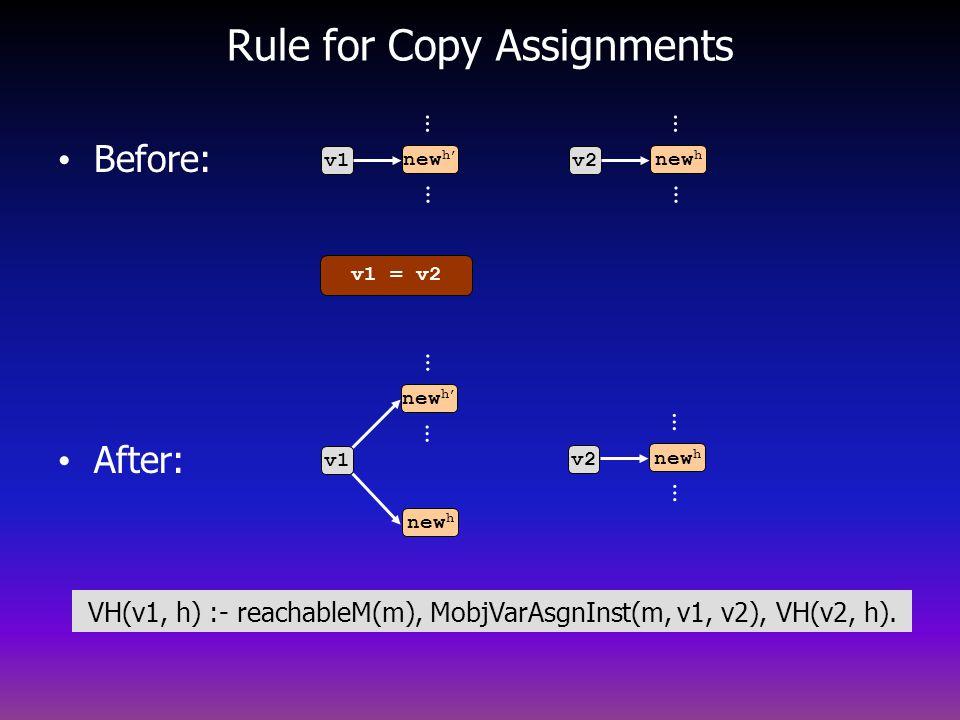 v1 = v2 Rule for Copy Assignments Before: After: v1 new h … … v1 new h … … VH(v1, h) :- reachableM(m), MobjVarAsgnInst(m, v1, v2), VH(v2, h).
