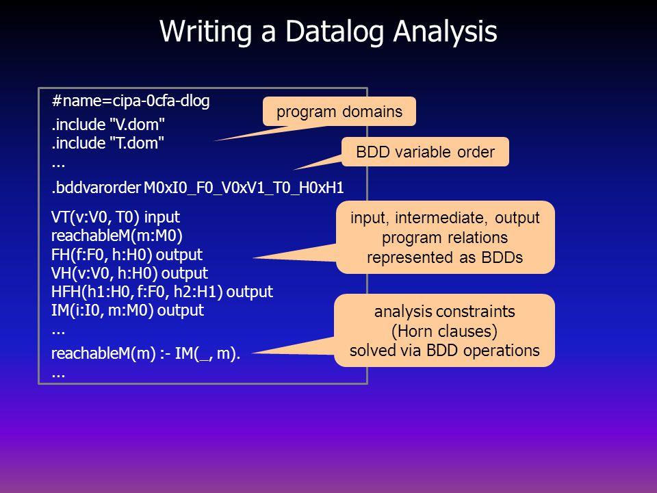 #name=cipa-0cfa-dlog.include V.dom .include T.dom ....bddvarorder M0xI0_F0_V0xV1_T0_H0xH1 VT(v:V0, T0) input reachableM(m:M0) FH(f:F0, h:H0) output VH(v:V0, h:H0) output HFH(h1:H0, f:F0, h2:H1) output IM(i:I0, m:M0) output...