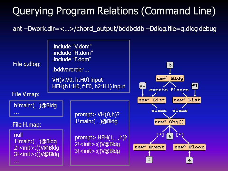 Querying Program Relations (Command Line) ant –Dwork.dir= / chord_output/bddbddb –Ddlog.file=q.dlog debug b!main:(…)@Bldg...