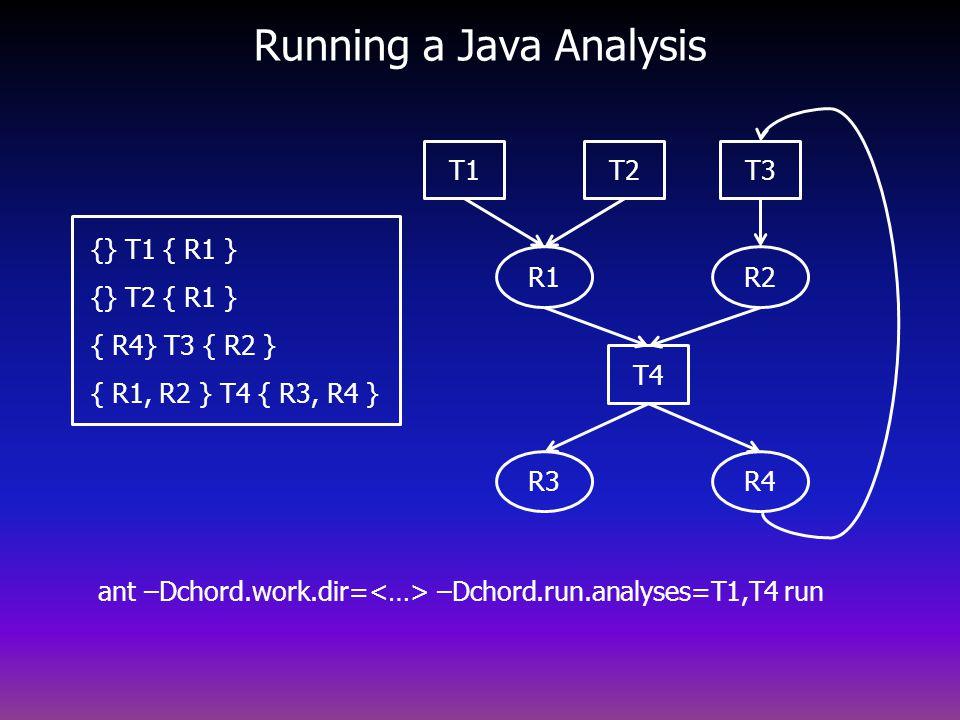 Running a Java Analysis T1T2T3 T4 R1R2 R3R4 {} T1 { R1 } {} T2 { R1 } { R4} T3 { R2 } { R1, R2 } T4 { R3, R4 } ant –Dchord.work.dir= –Dchord.run.analyses=T1,T4 run