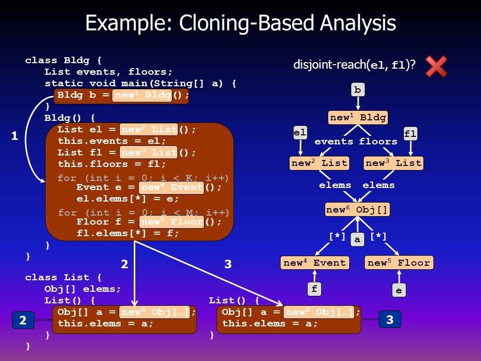 Example: Cloning-Based Analysis 1 2 for (int i = 0; i < K; i++) for (int i = 0; i < M; i++) 3 2 3 disjoint-reach( el, fl ).
