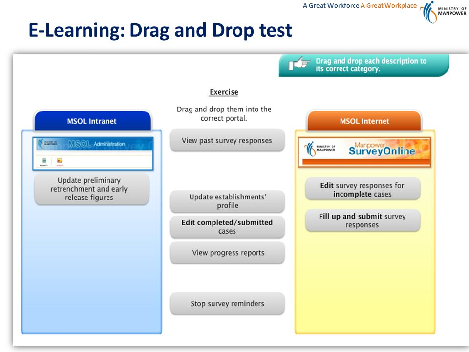 A Great Workforce A Great Workplace E-Learning: Drag and Drop test