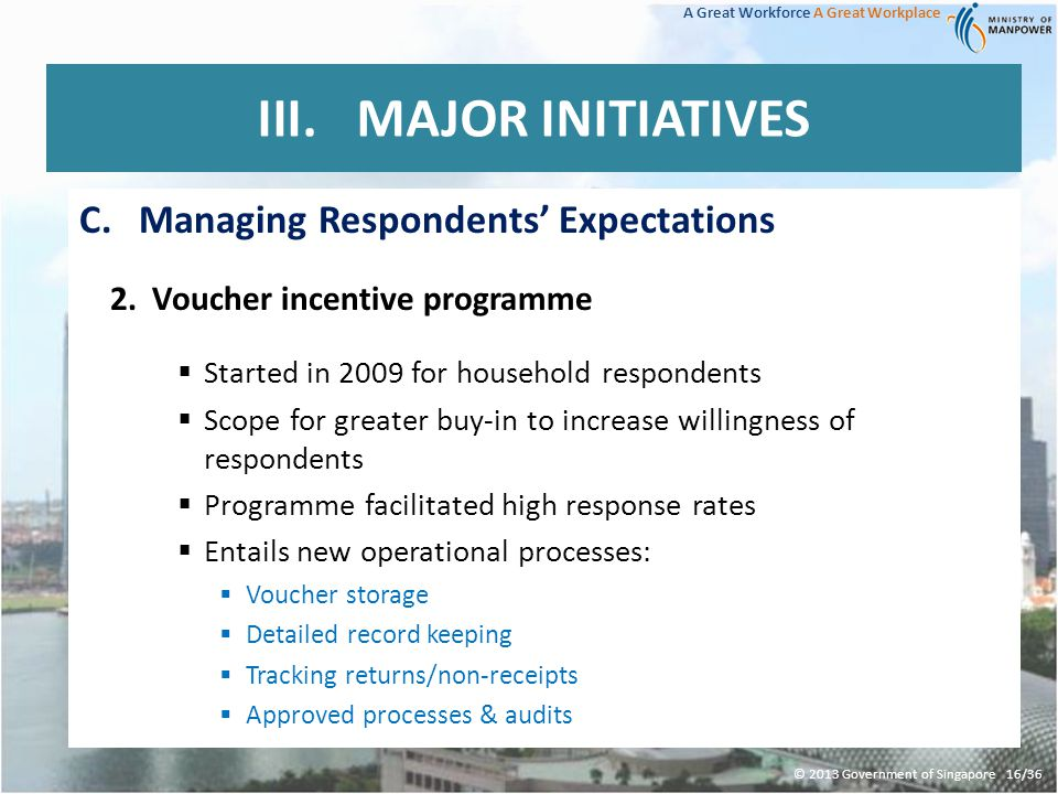A Great Workforce A Great Workplace C.Managing Respondents Expectations 2.Voucher incentive programme Started in 2009 for household respondents Scope for greater buy-in to increase willingness of respondents Programme facilitated high response rates Entails new operational processes: Voucher storage Detailed record keeping Tracking returns/non-receipts Approved processes & audits III.MAJOR INITIATIVES © 2013 Government of Singapore 16/36
