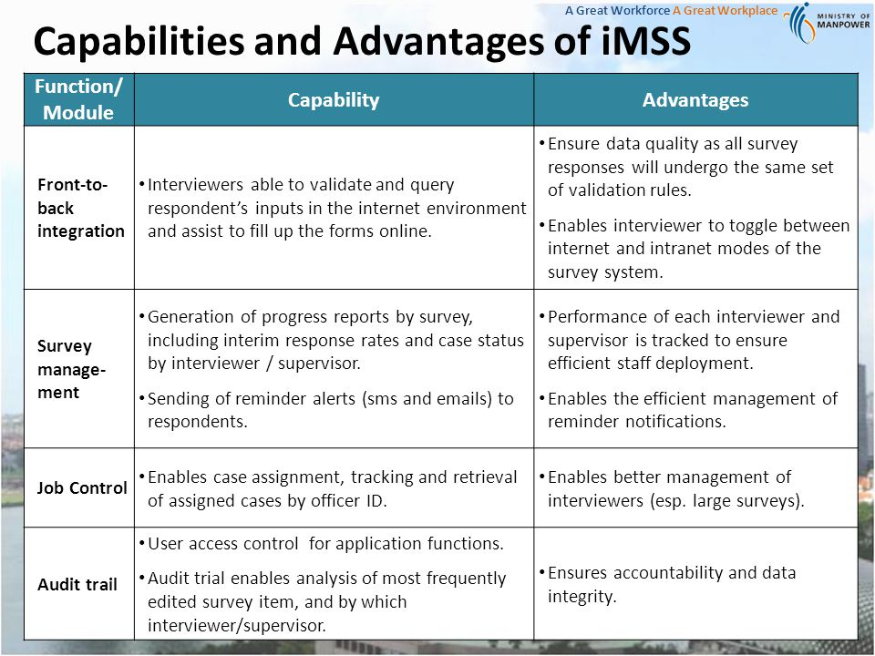 A Great Workforce A Great Workplace iMSS: Single IT platform from start to finish © 2013 Government of Singapore 10/36