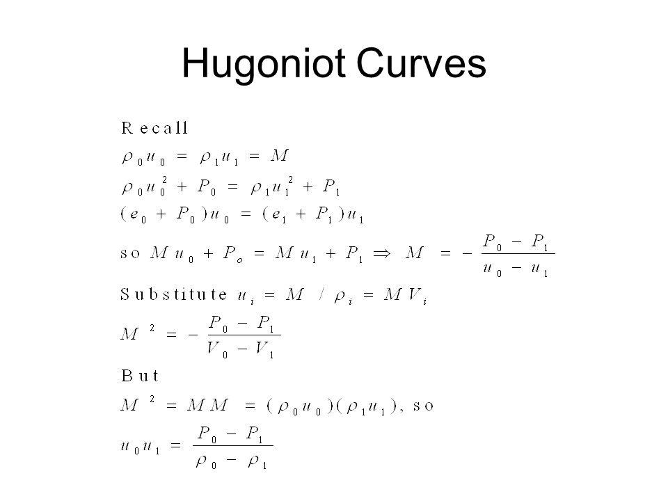 Hugoniot Curves
