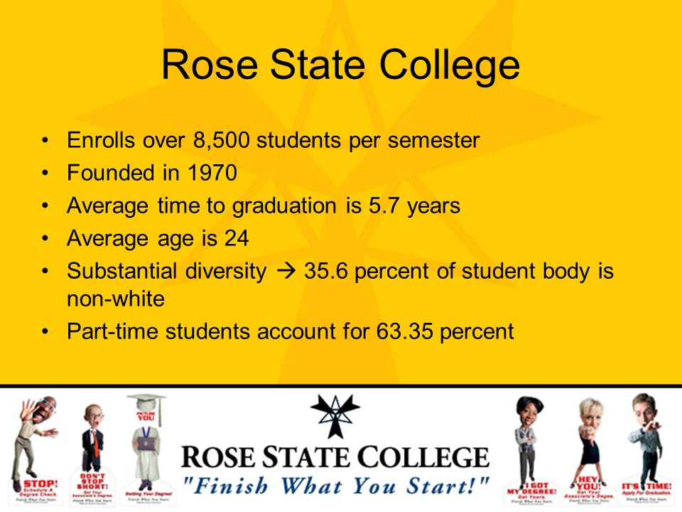 Rose State College Enrolls over 8,500 students per semester Founded in 1970 Average time to graduation is 5.7 years Average age is 24 Substantial dive