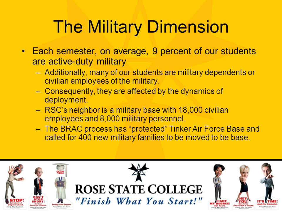 The Military Dimension Each semester, on average, 9 percent of our students are active-duty military –Additionally, many of our students are military